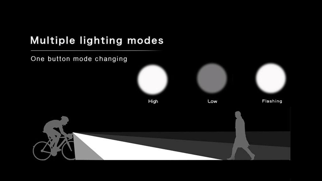 luz Led allty mini magicshine