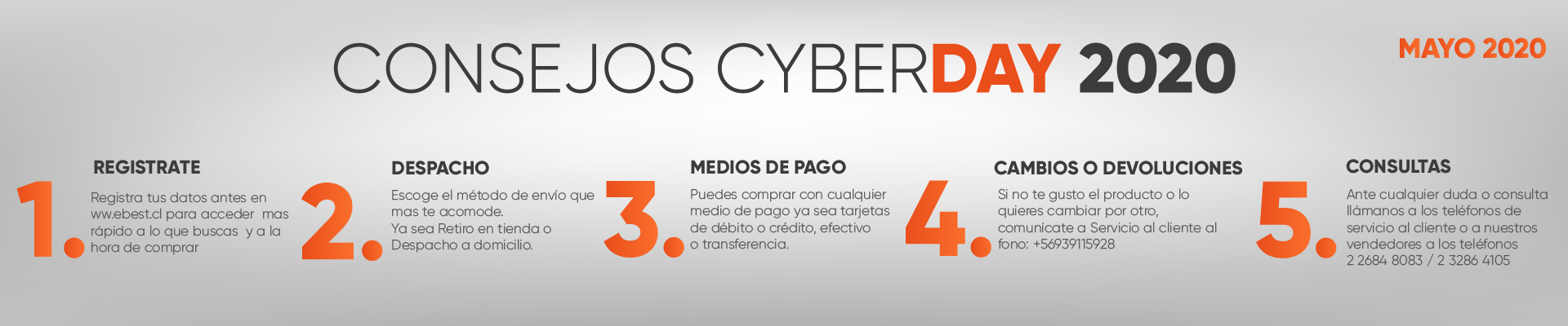 Cyber Day 2020