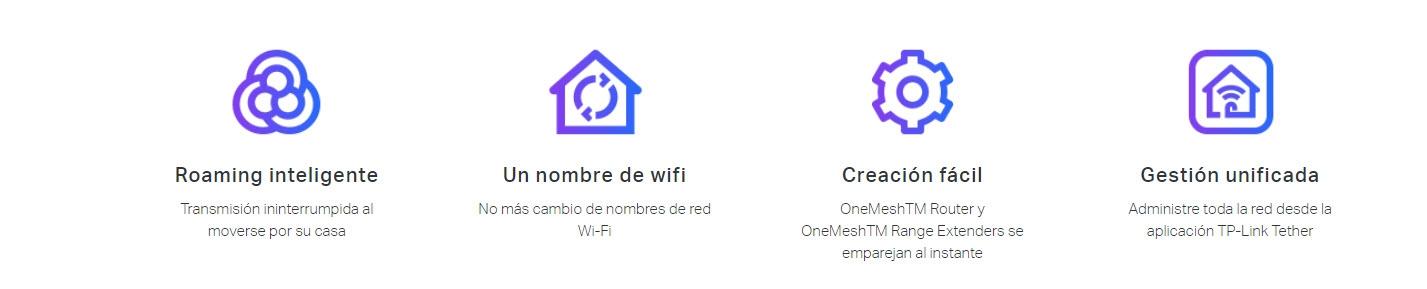 Extensor de alcance Wi-Fi AX1500 RE505X
