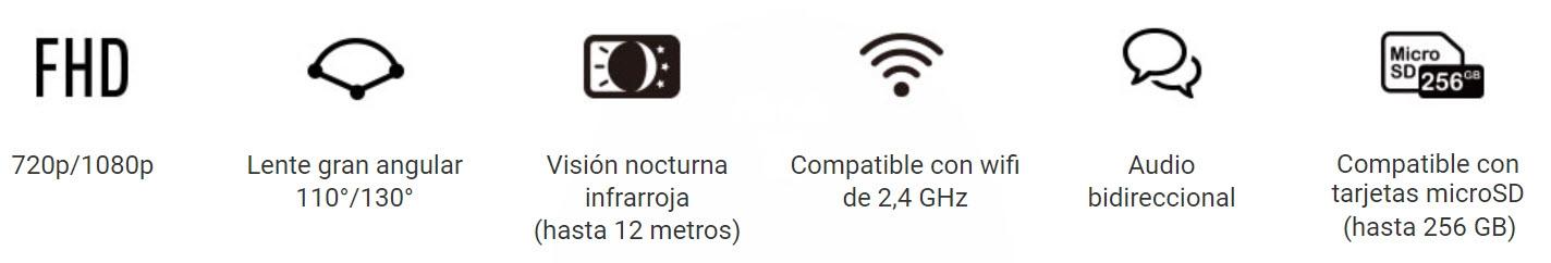 Cámara wifi interior de resolución HD C1C